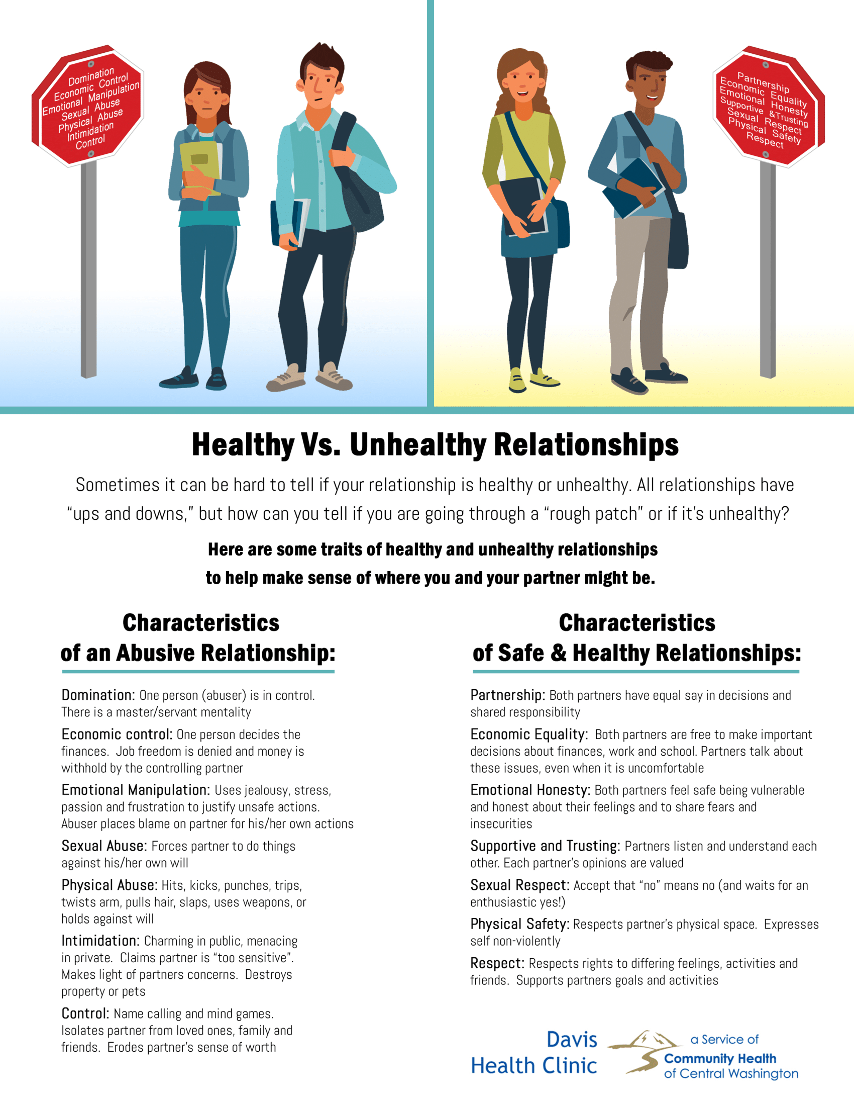 Qualities of an unhealthy relationship