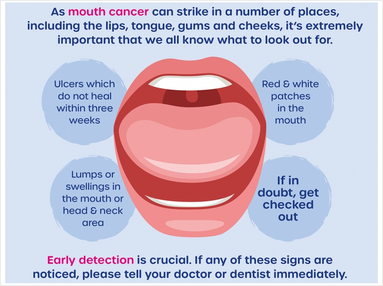mouth cancer detection image
