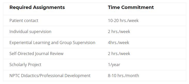 fellow example schedule
