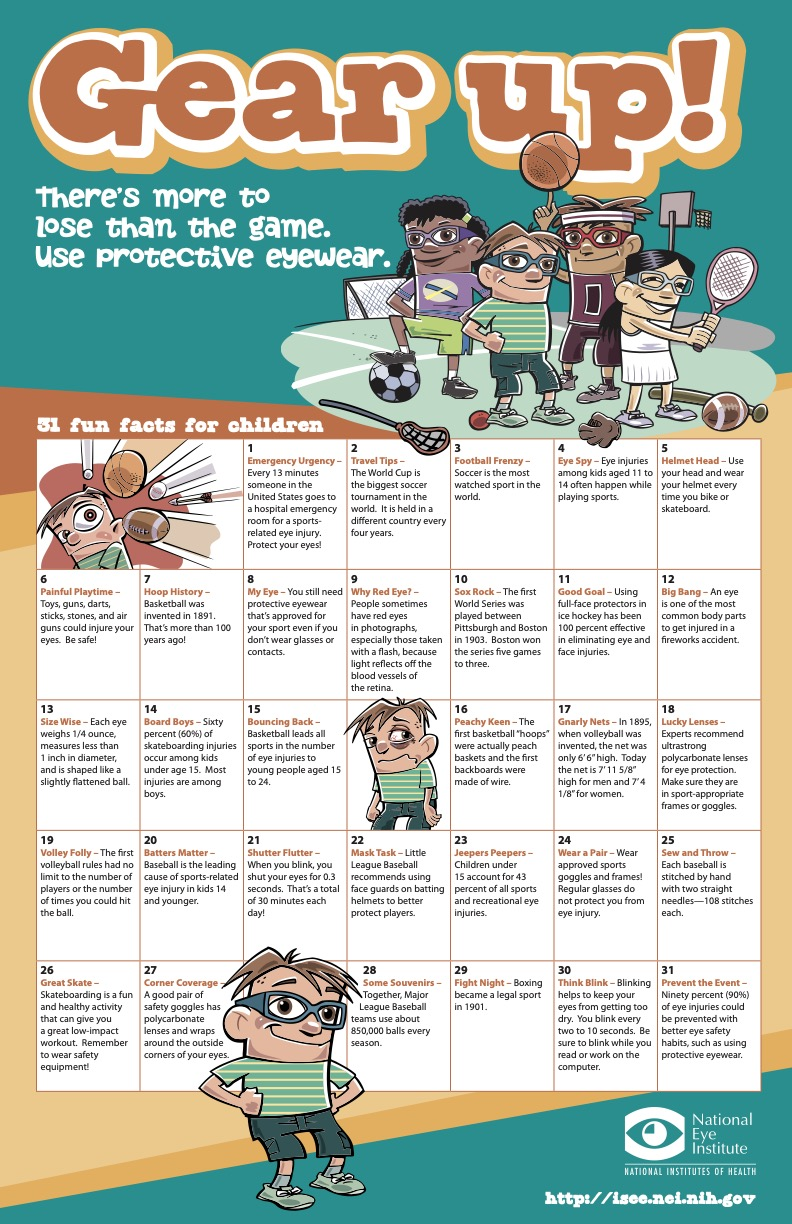 NEI for Kids - Eye protection graphic